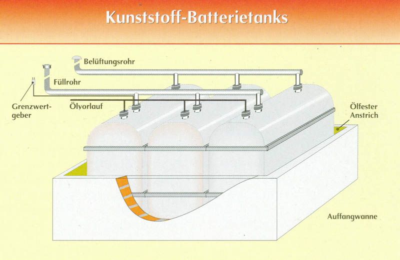 KS Batterie gross