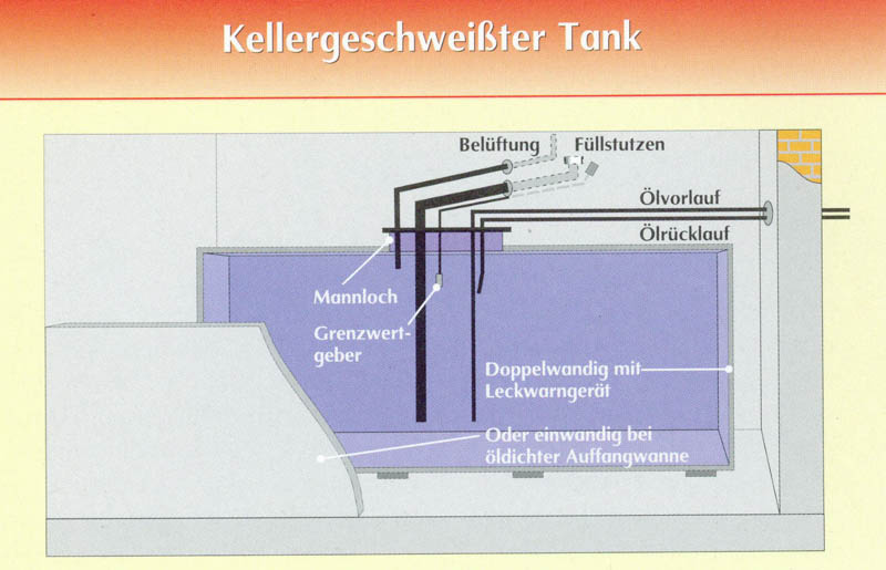 geschw tank gross